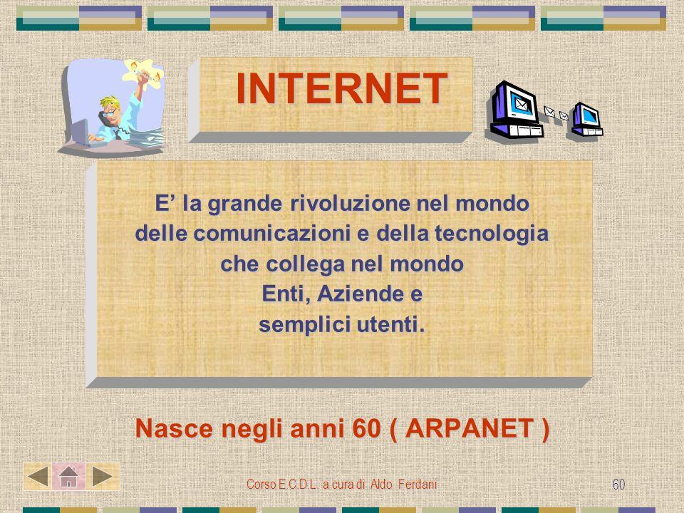 Nasce negli anni 60 ( ARPANET )