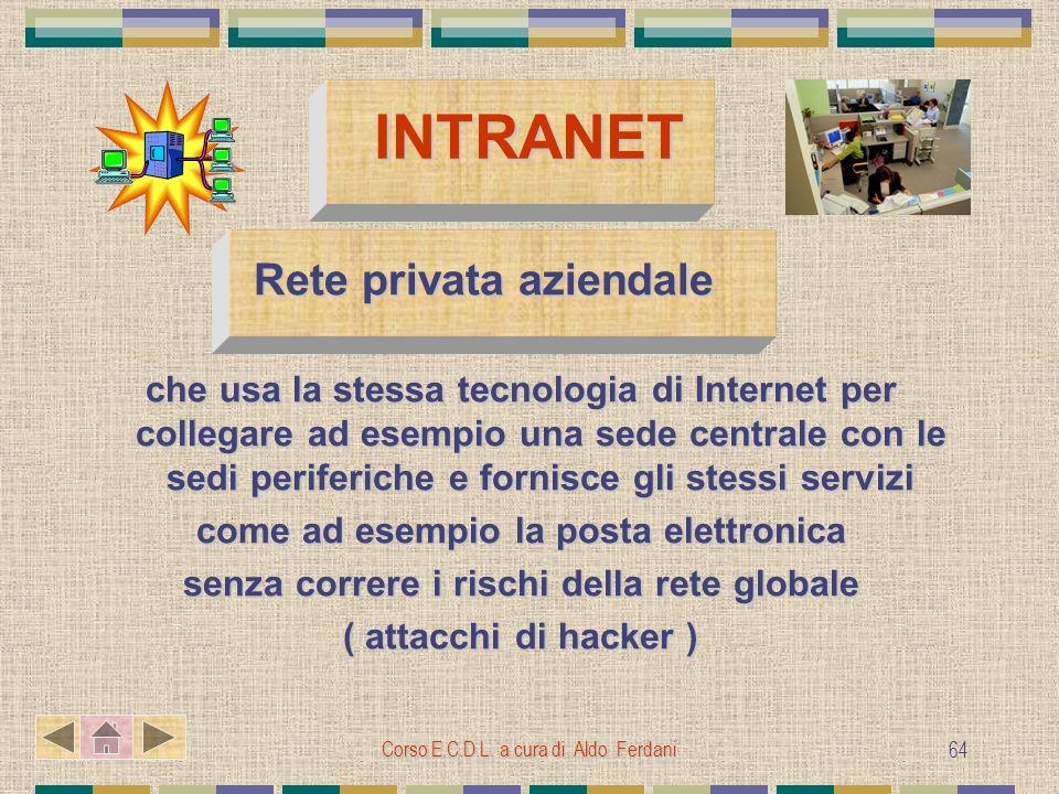 INTRANET Rete privata aziendale