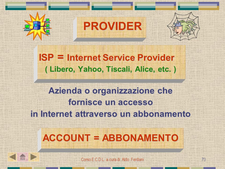 PROVIDER ISP = Internet Service Provider ACCOUNT = ABBONAMENTO