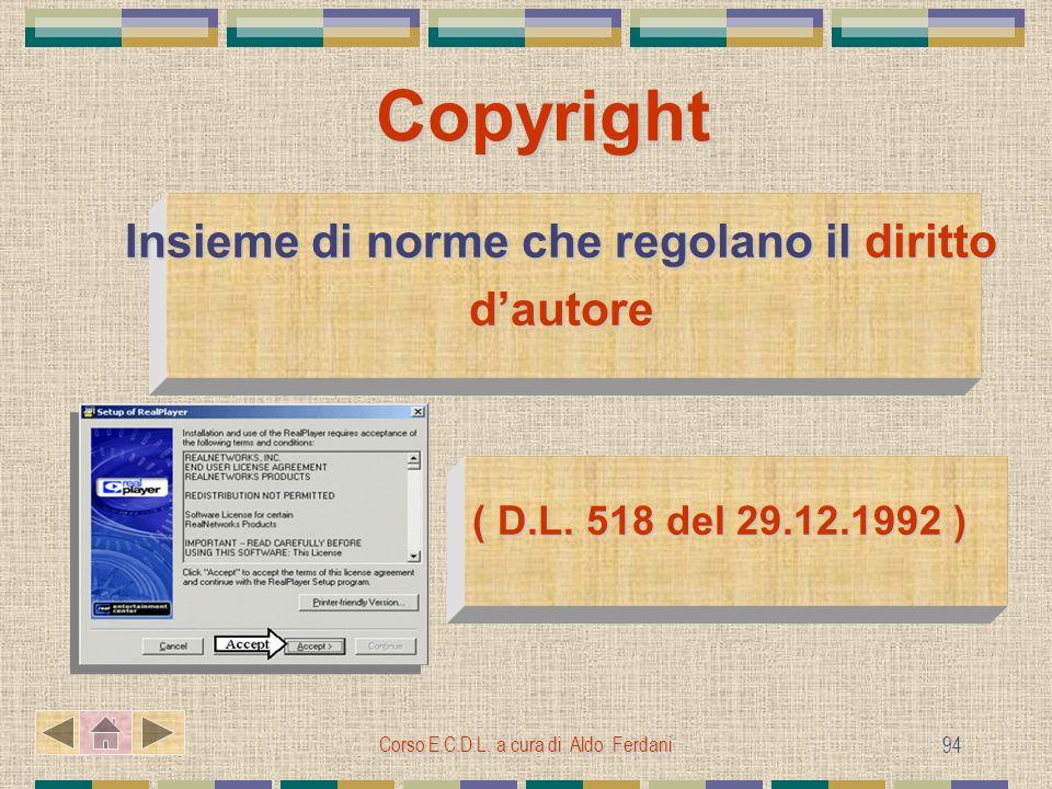 Insieme di norme che regolano il diritto d'autore