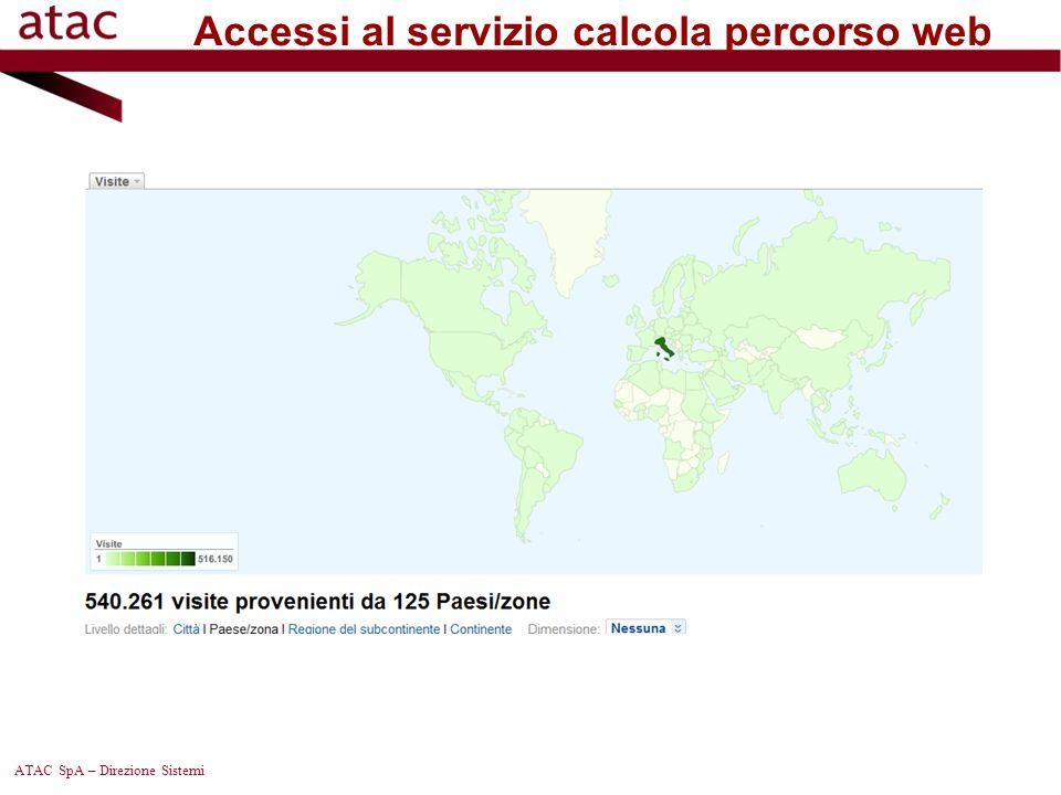 Accessi al servizio calcola percorso web