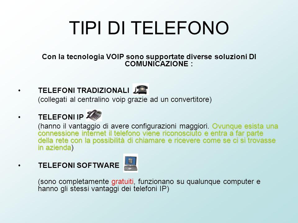 TIPI DI TELEFONO Con la tecnologia VOIP sono supportate diverse soluzioni DI COMUNICAZIONE : TELEFONI TRADIZIONALI.