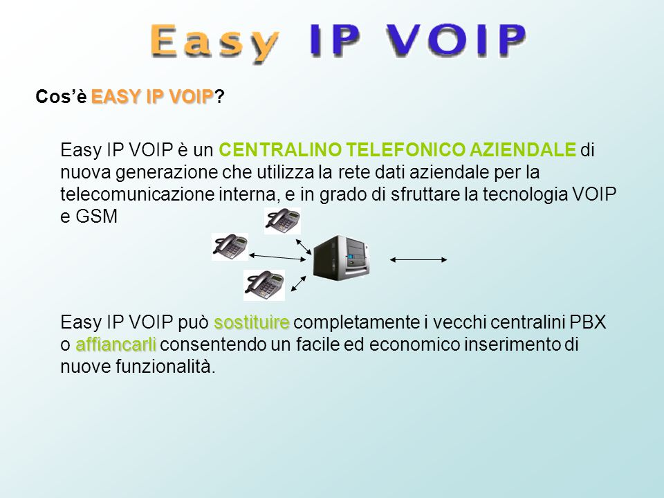 Cos'è EASY IP VOIP