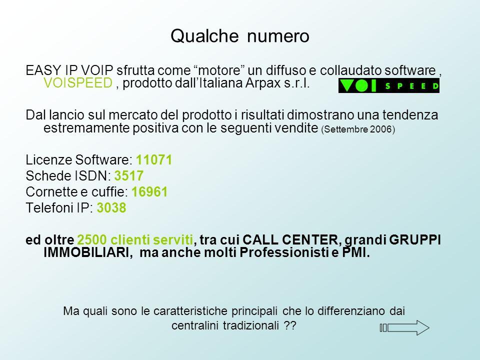 Qualche numeroEASY IP VOIP sfrutta come motore un diffuso e collaudato software , VOISPEED , prodotto dall'Italiana Arpax s.r.l.