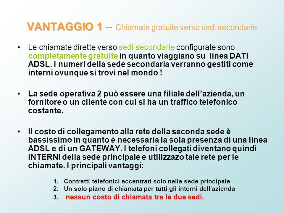 VANTAGGIO 1 – Chiamate gratuite verso sedi secondarie