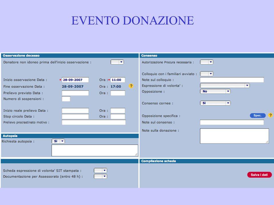 EVENTO DONAZIONE