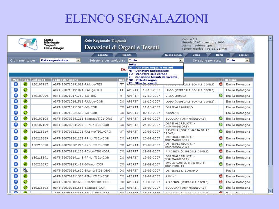 ELENCO SEGNALAZIONI