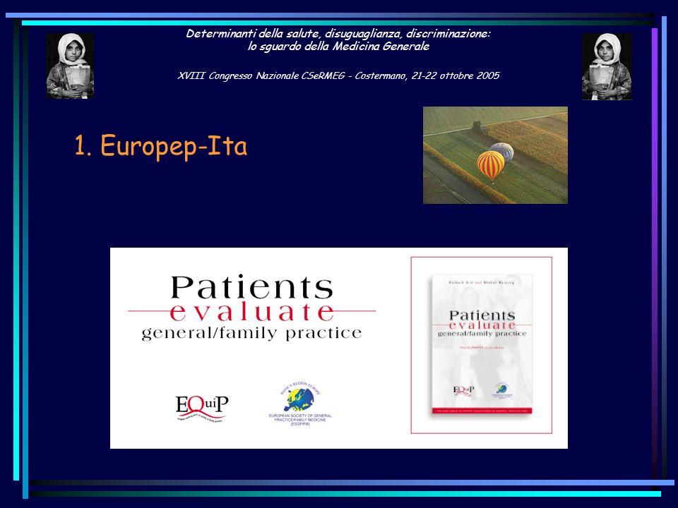 1. Europep-Ita Un anno fa vi presentavo lo studio di validazione della traduzione italiana di EUROPEP.