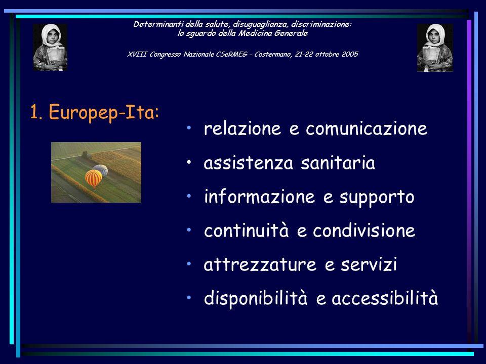 1. Europep-Ita:relazione e comunicazione. assistenza sanitaria. informazione e supporto. continuità e condivisione.