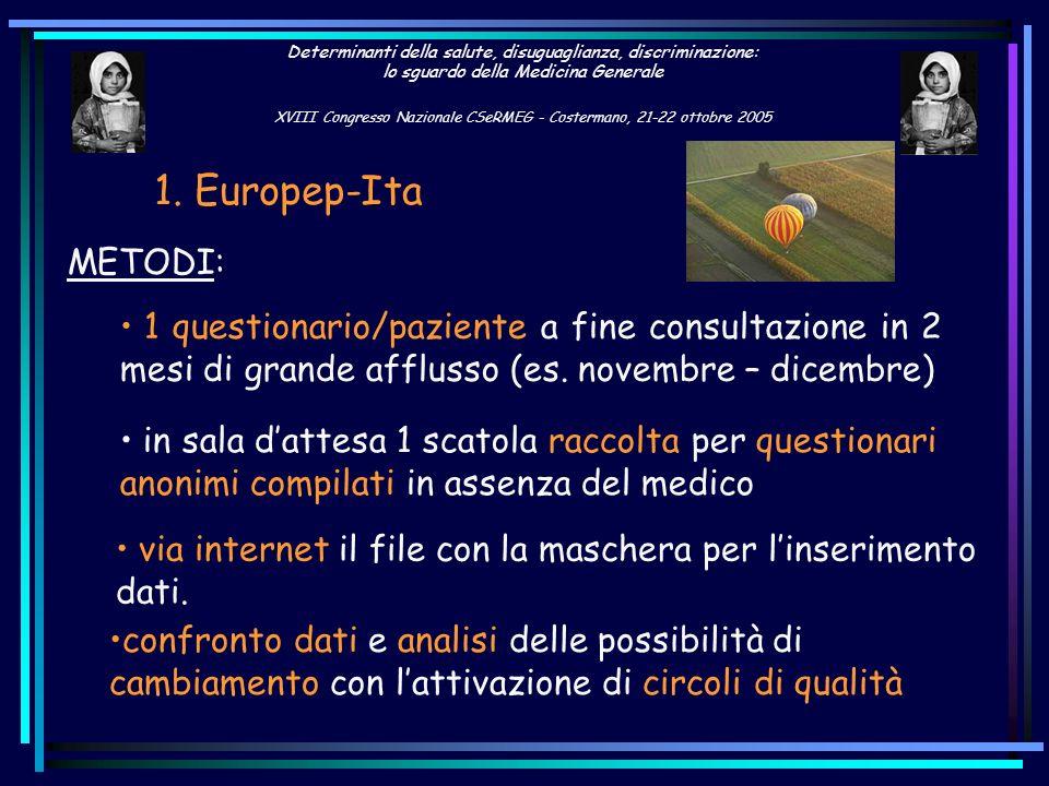 1. Europep-Ita METODI: 1 questionario/paziente a fine consultazione in 2 mesi di grande afflusso (es. novembre – dicembre)
