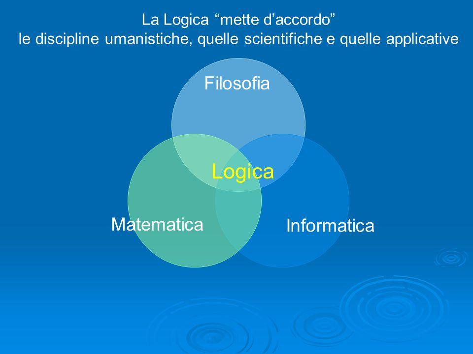 Filosofia Logica Matematica Informatica