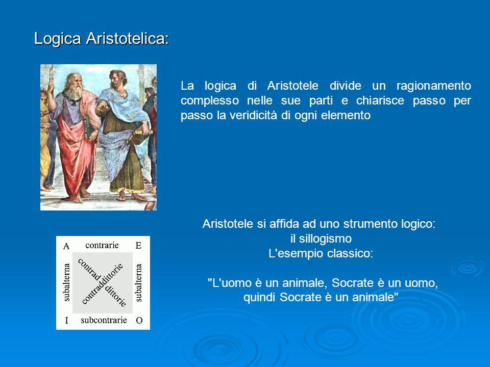 Logica Aristotelica: