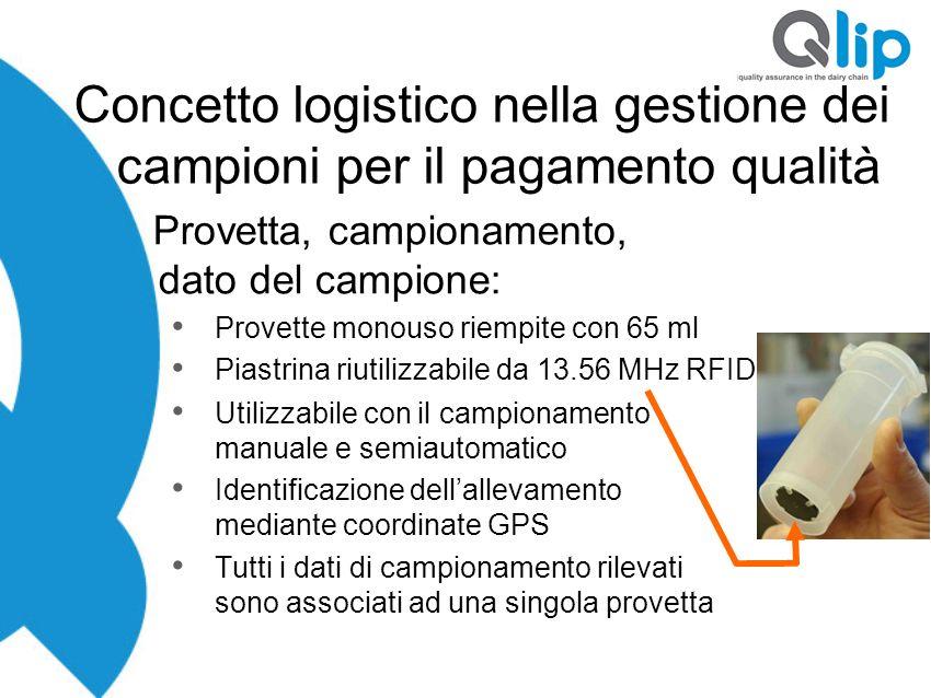 Concetto logistico nella gestione dei campioni per il pagamento qualità
