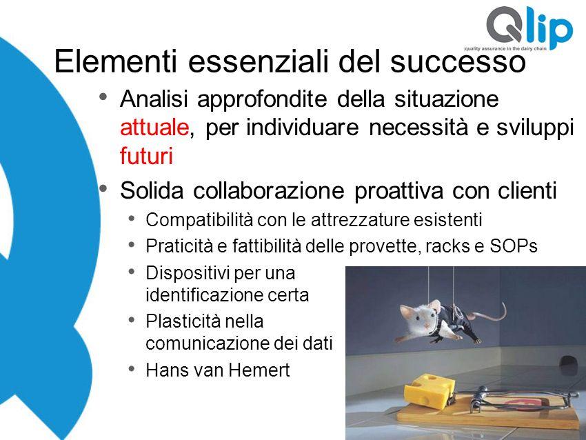Elementi essenziali del successo