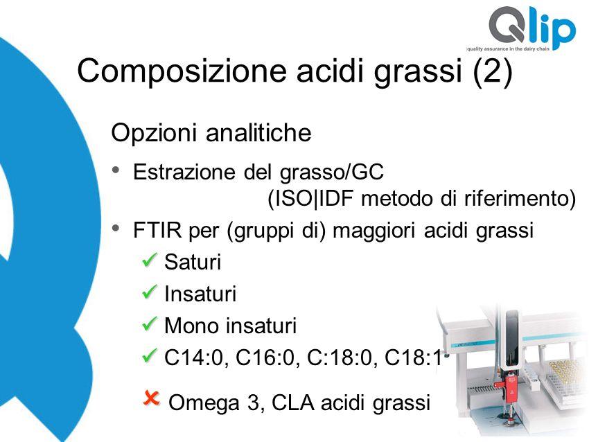 Composizione acidi grassi (2)