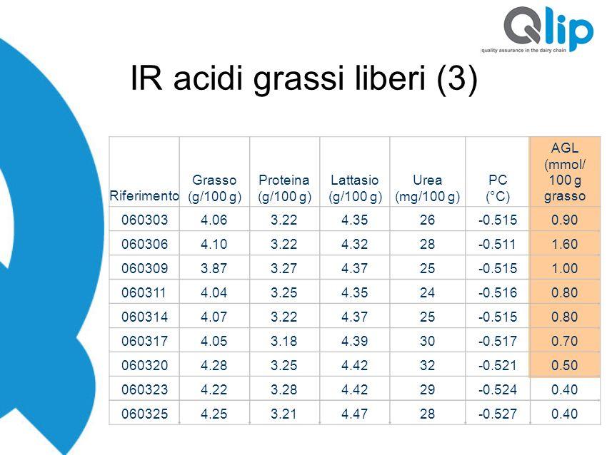 IR acidi grassi liberi (3)