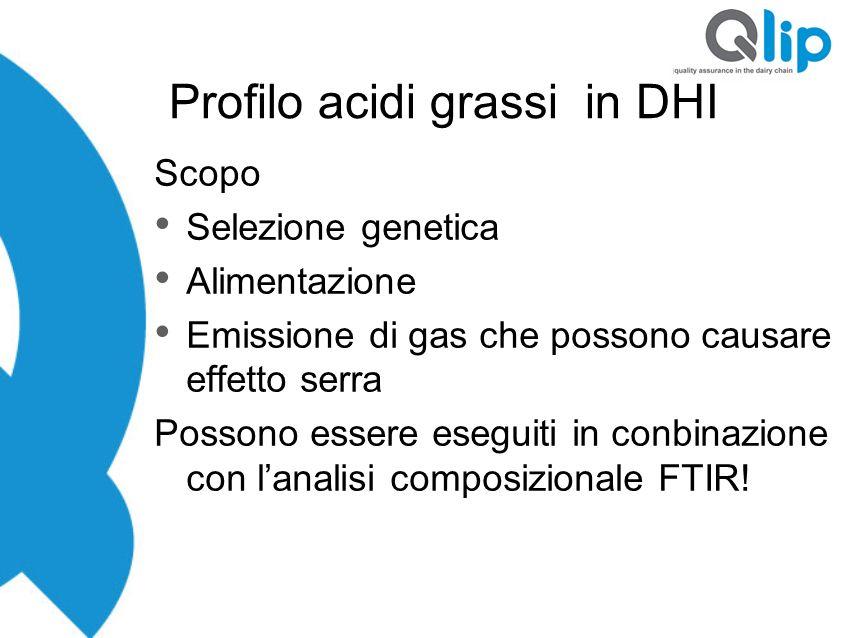 Profilo acidi grassi in DHI
