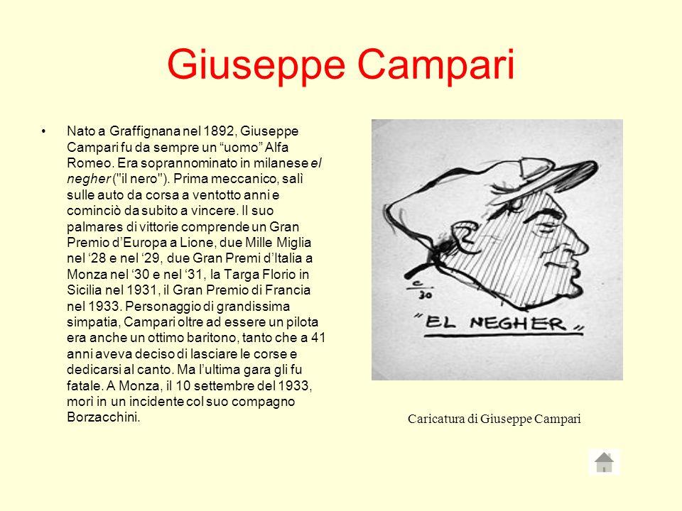 Caricatura di Giuseppe Campari