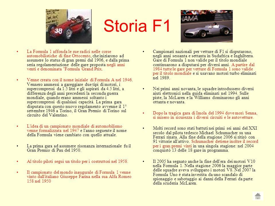 Storia F1