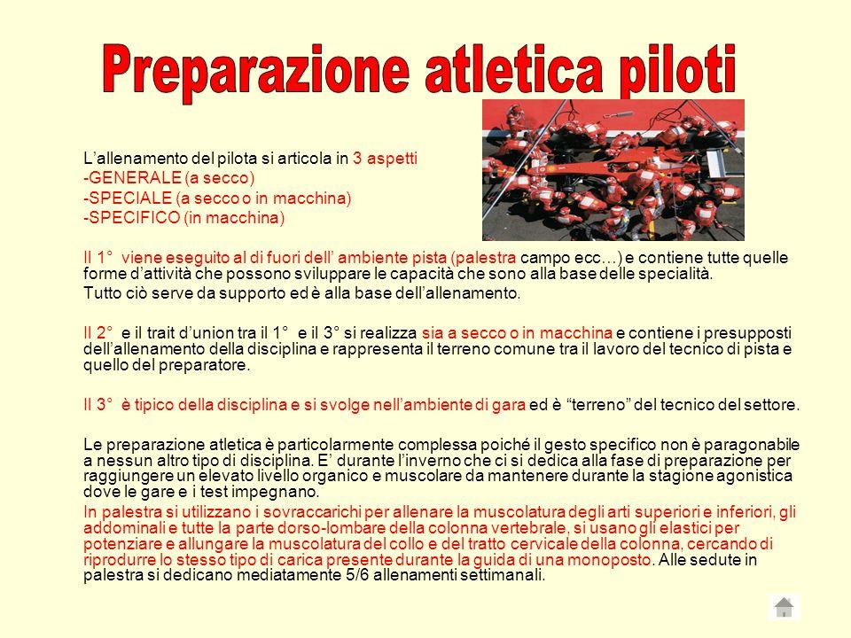 Preparazione atletica piloti