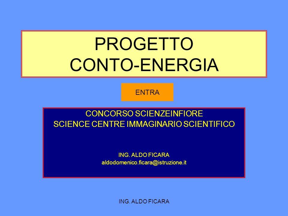 PROGETTO CONTO-ENERGIA