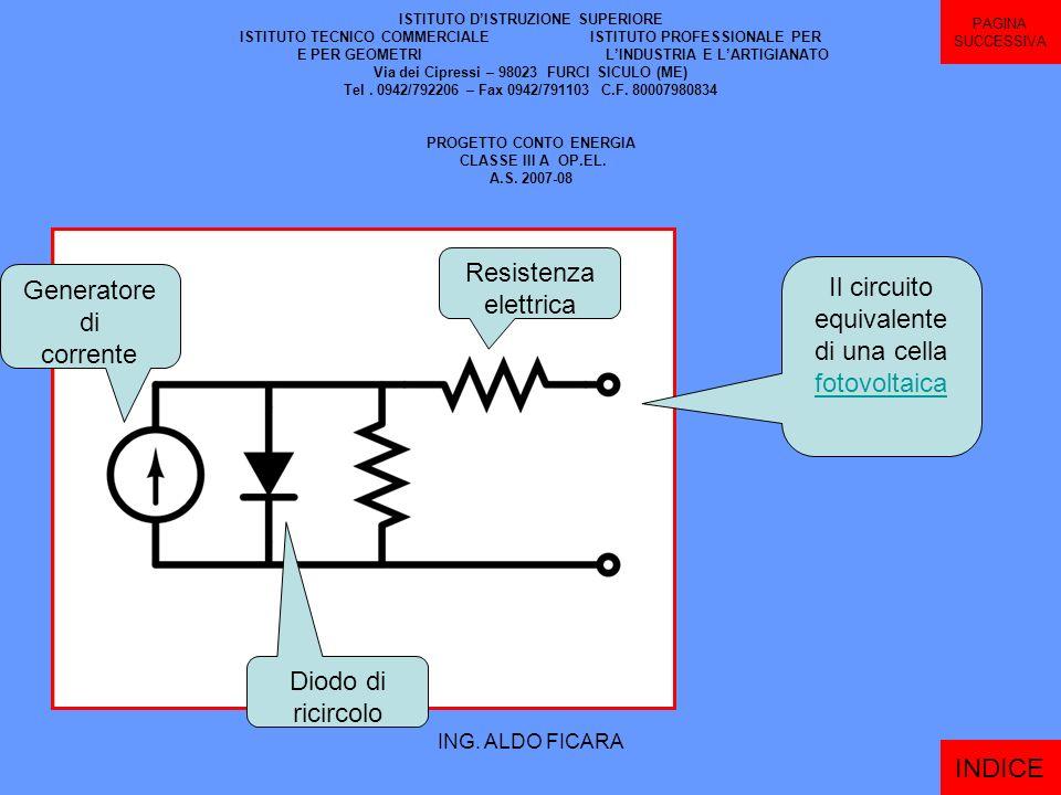 Il circuito equivalente di una cella fotovoltaica