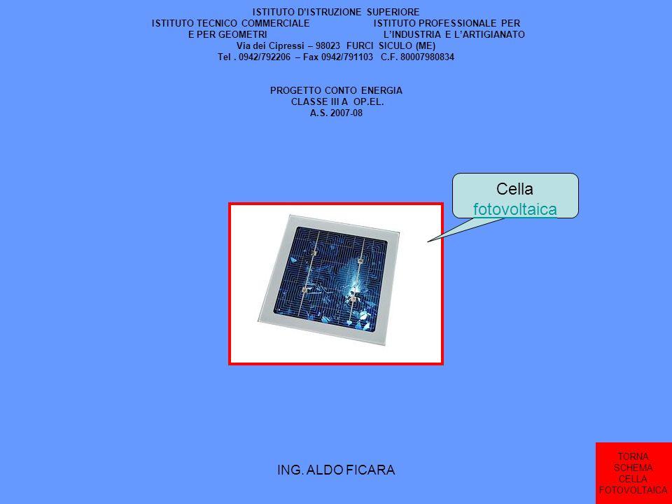 Cella fotovoltaica ING. ALDO FICARA