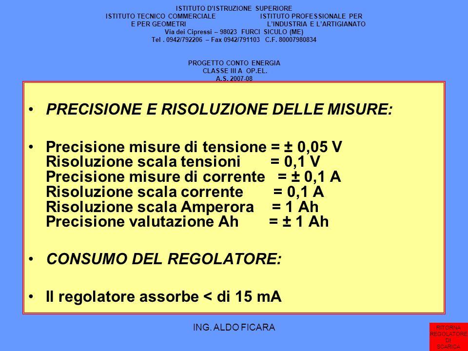 PRECISIONE E RISOLUZIONE DELLE MISURE: