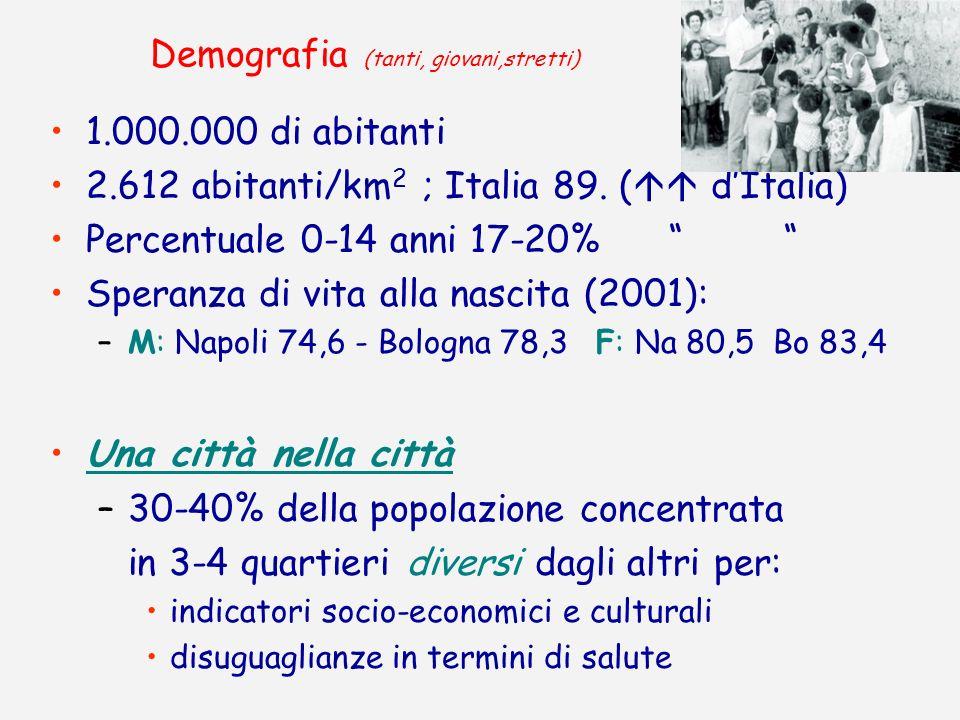 Demografia (tanti, giovani,stretti)