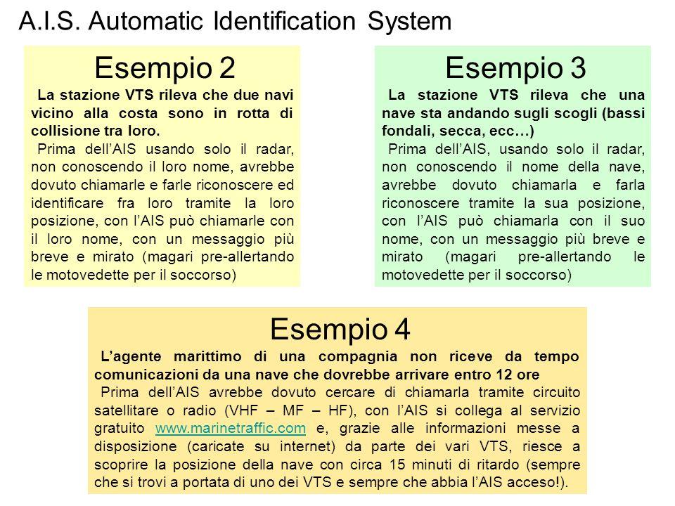 Esempio 2 Esempio 3 Esempio 4 A.I.S. Automatic Identification System