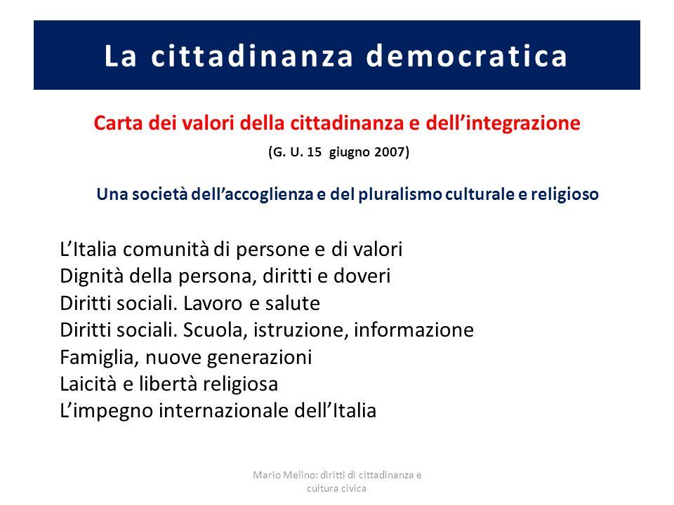 La cittadinanza democratica