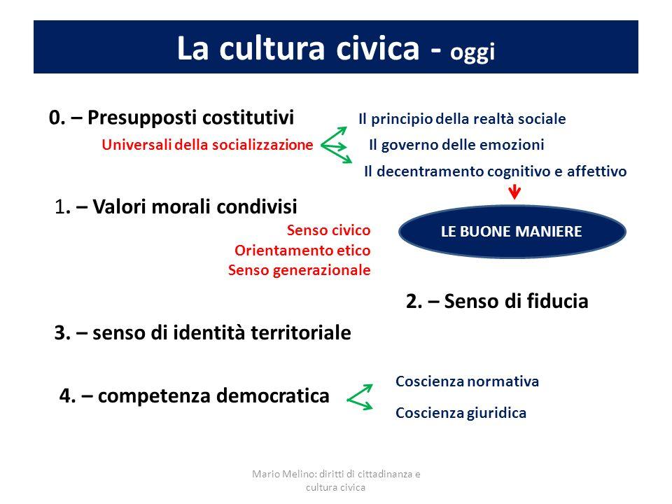 La cultura civica - oggi
