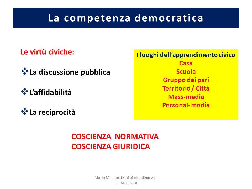 La competenza democratica