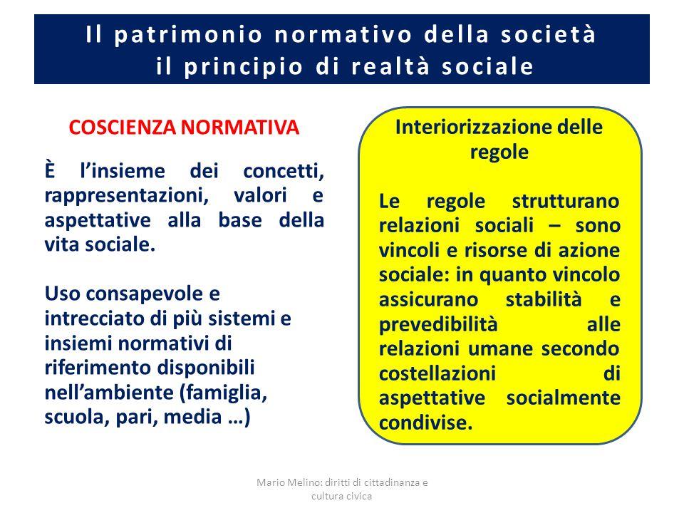 Il patrimonio normativo della società il principio di realtà sociale