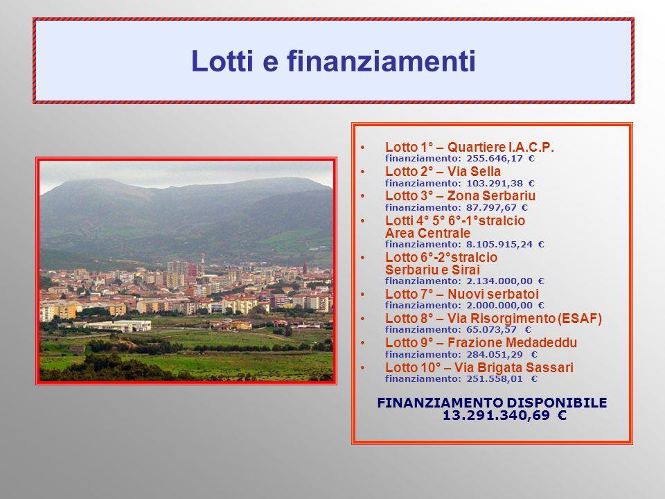 FINANZIAMENTO DISPONIBILE 13.291.340,69 €
