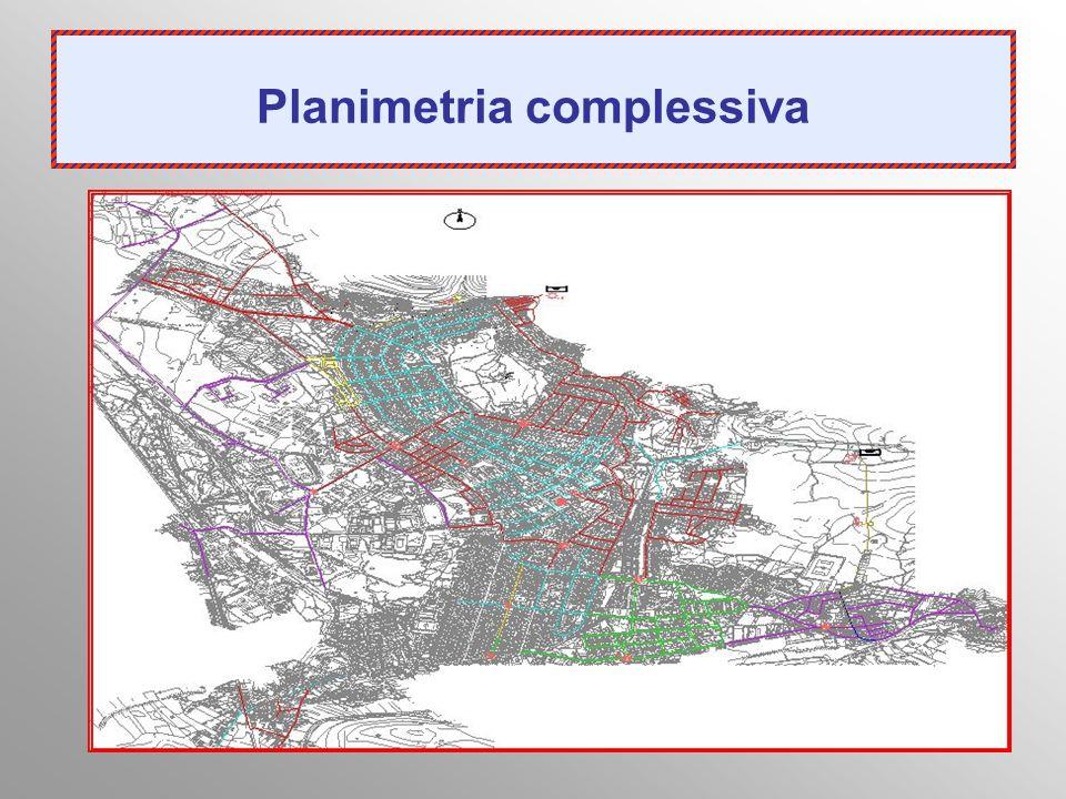 Planimetria complessiva