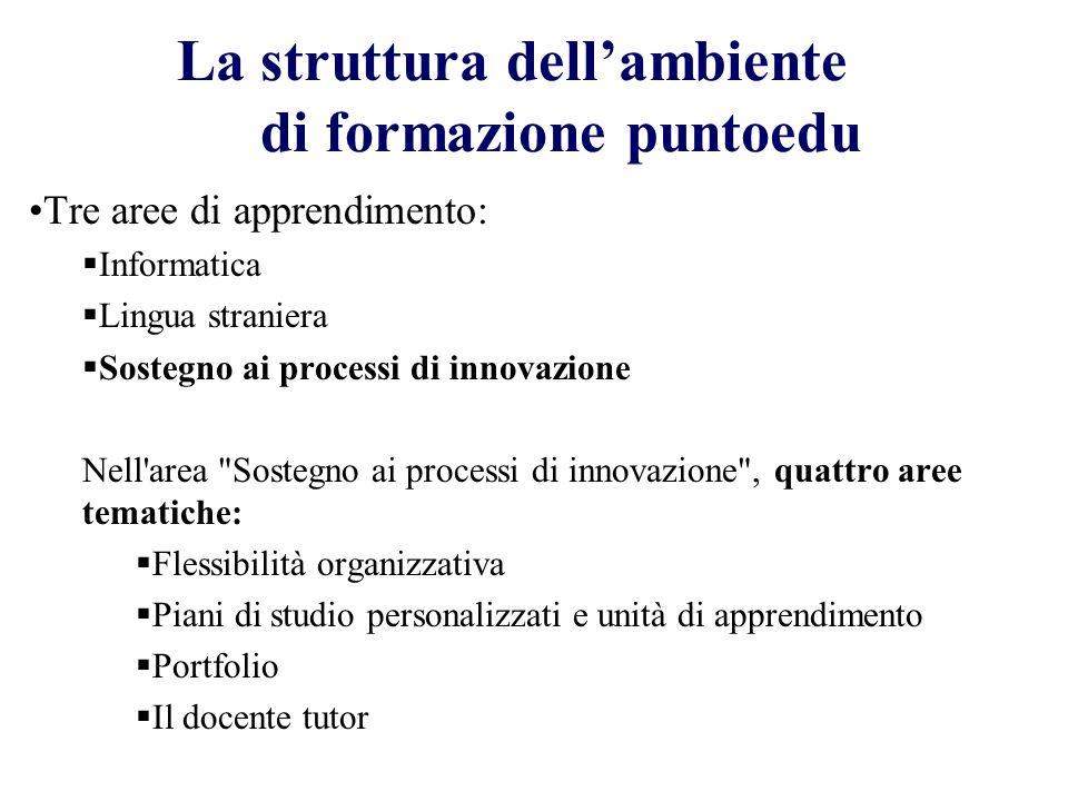 La struttura dell'ambiente di formazione puntoedu