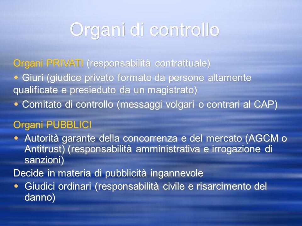 Organi di controllo Organi PRIVATI (responsabilità contrattuale)