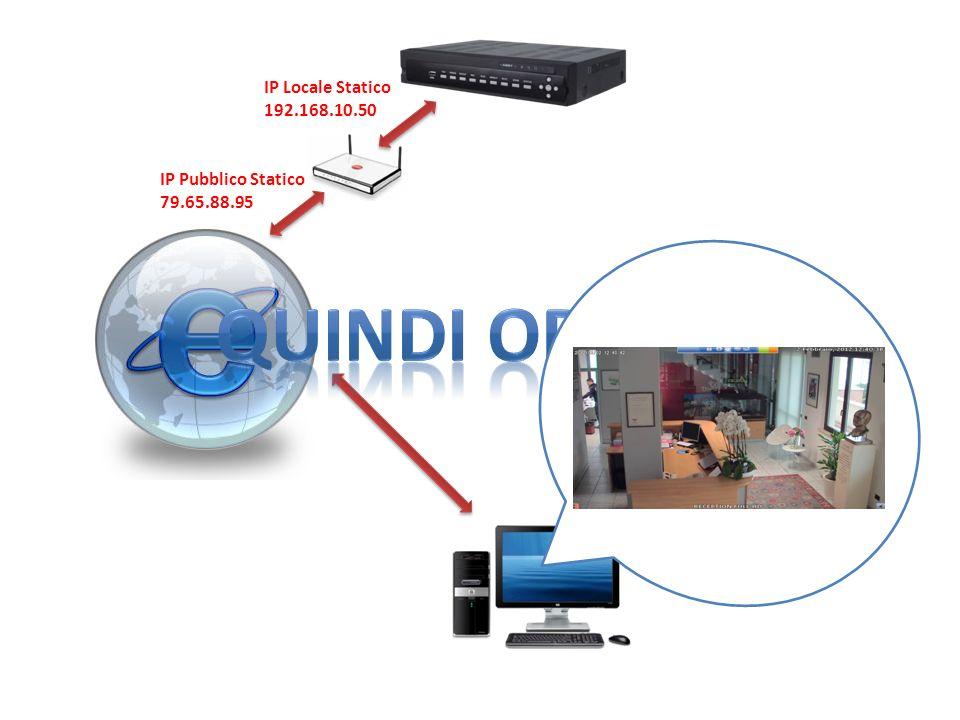 QUINDI ORA… IP Locale Statico 192.168.10.50 IP Pubblico Statico