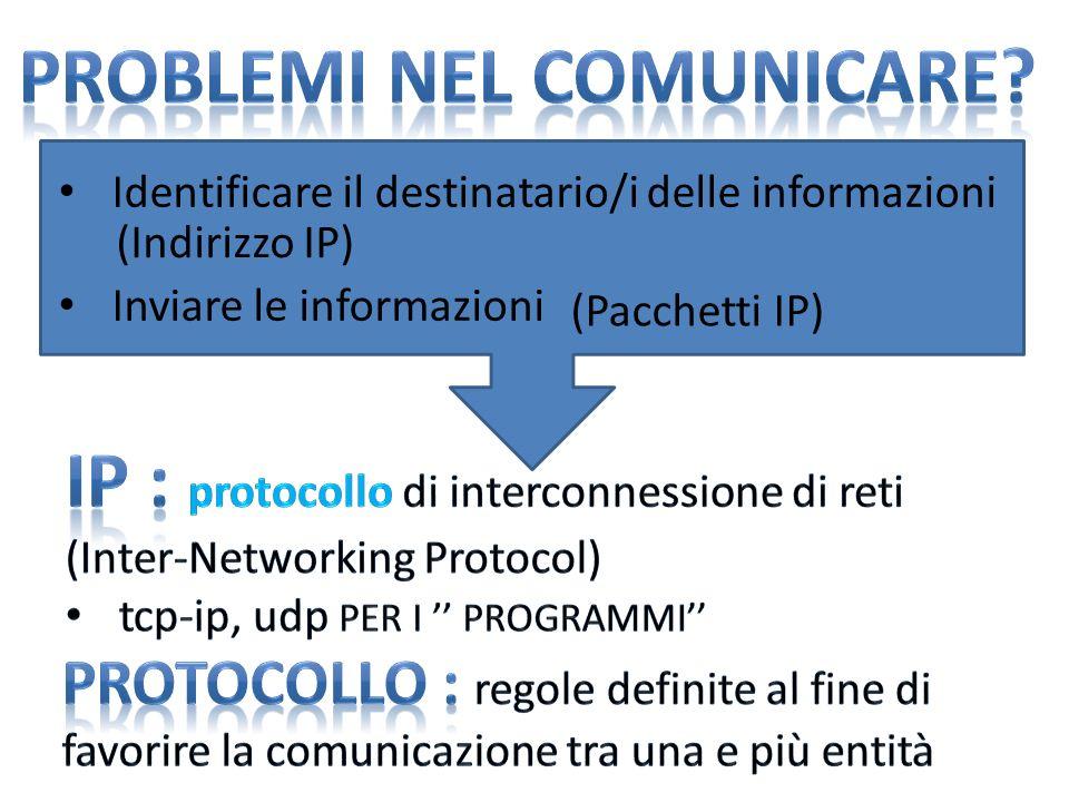 PROBLEMI NEL COMUNICARE