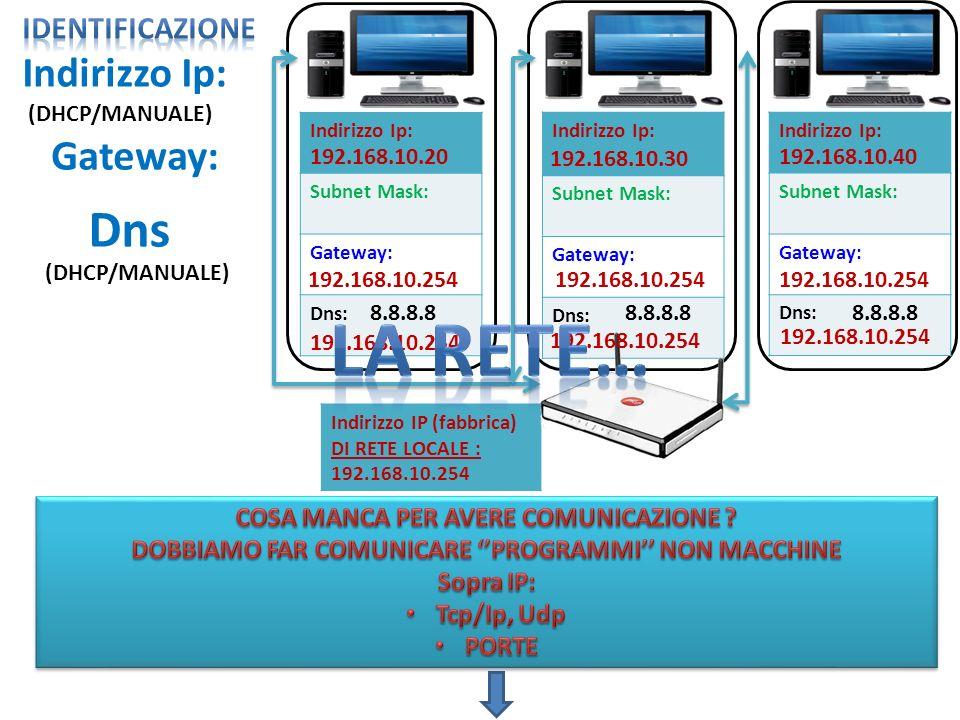 LA RETE… Dns Indirizzo Ip: Gateway: Identificazione