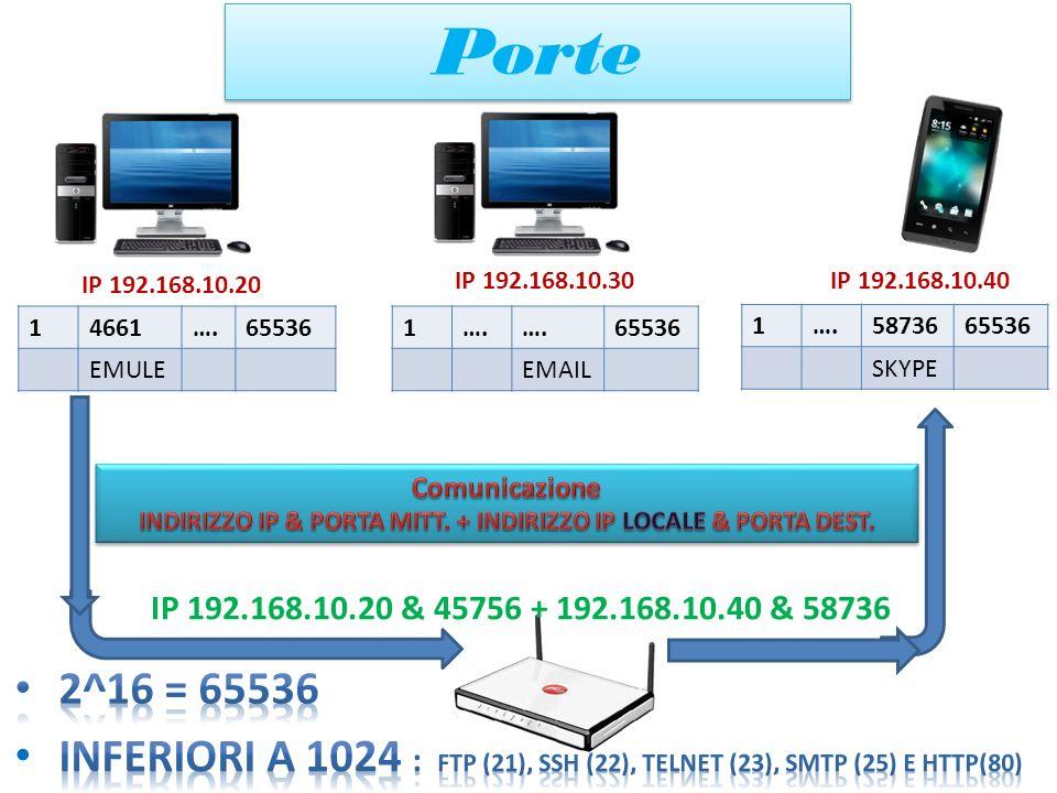 INDIRIZZO IP & PORTA MITT. + INDIRIZZO IP LOCALE & PORTA DEST.