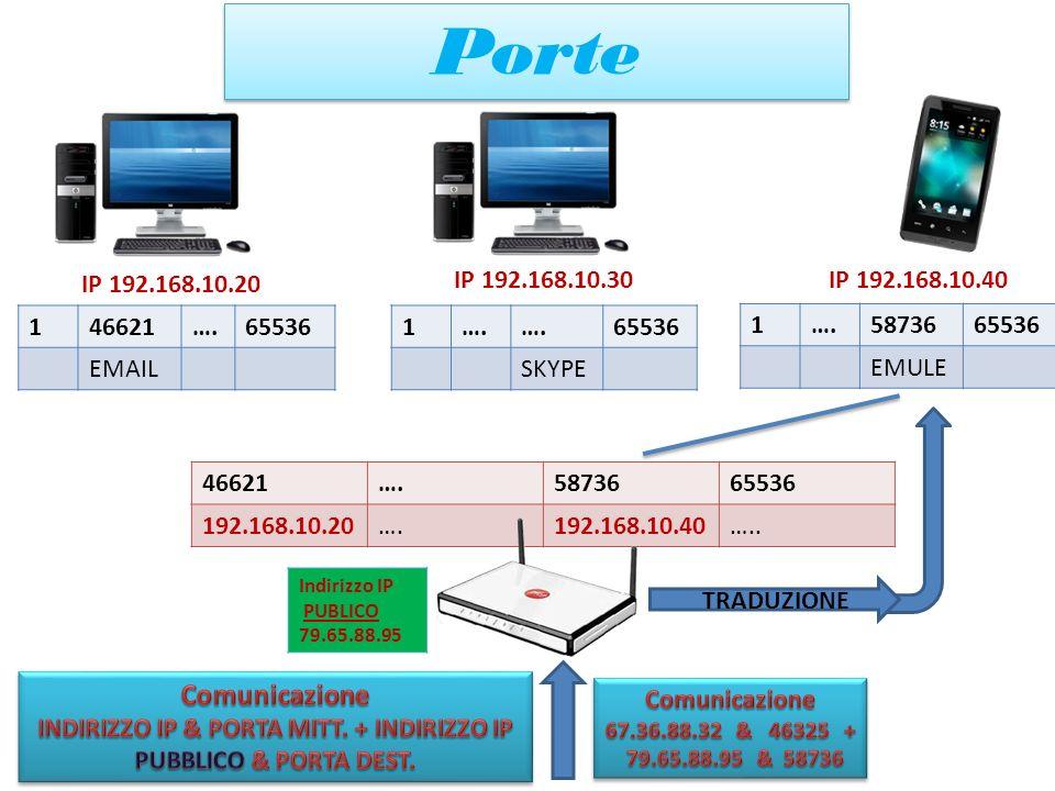 INDIRIZZO IP & PORTA MITT. + INDIRIZZO IP PUBBLICO & PORTA DEST.