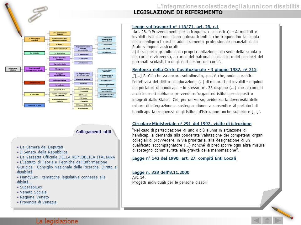 La legislazione LEGISLAZIONE DI RIFERIMENTO