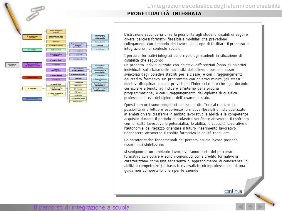 Il percorso di integrazione a scuola