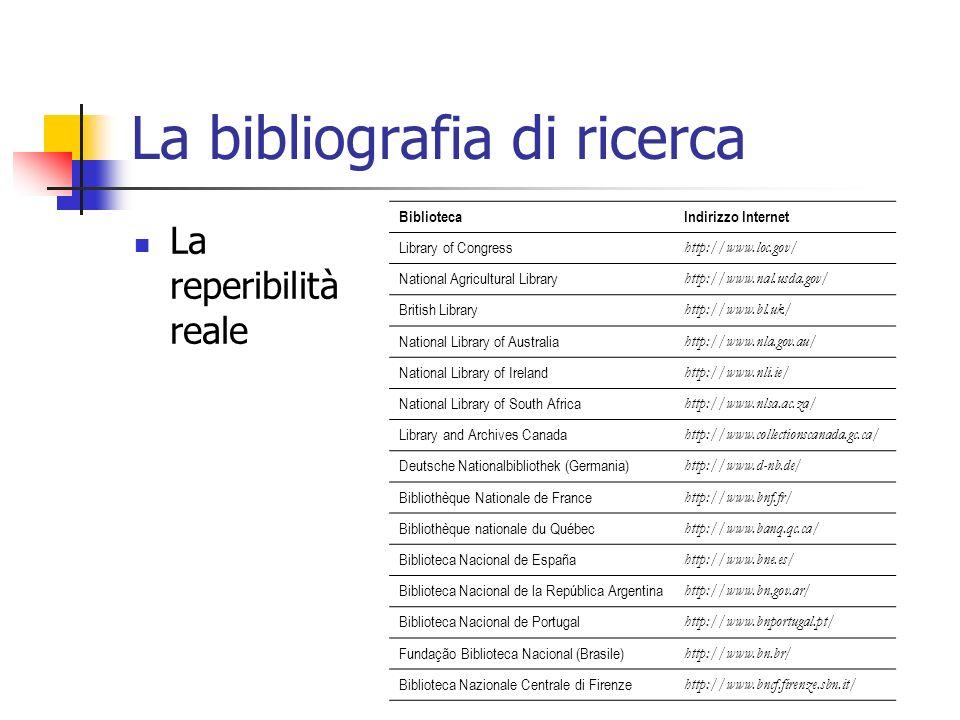La bibliografia di ricerca
