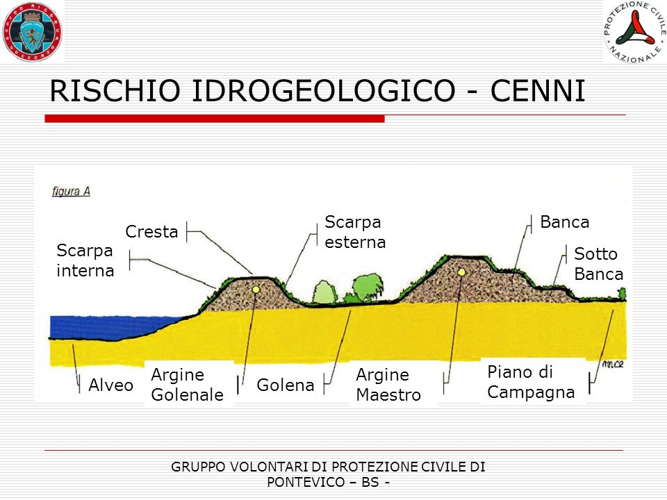 RISCHIO IDROGEOLOGICO - CENNI
