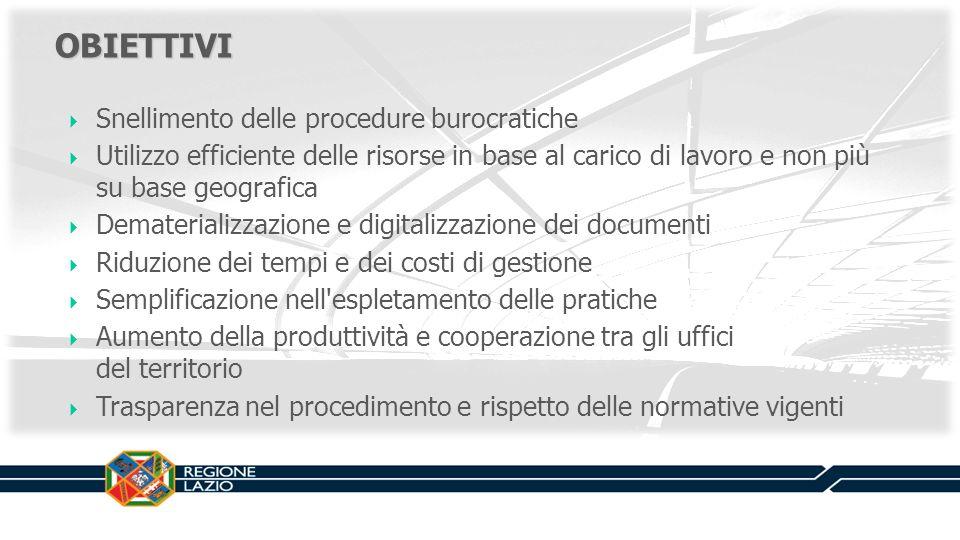 OBIETTIVI Snellimento delle procedure burocratiche