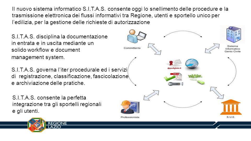 Il nuovo sistema informatico S. I. T. A. S