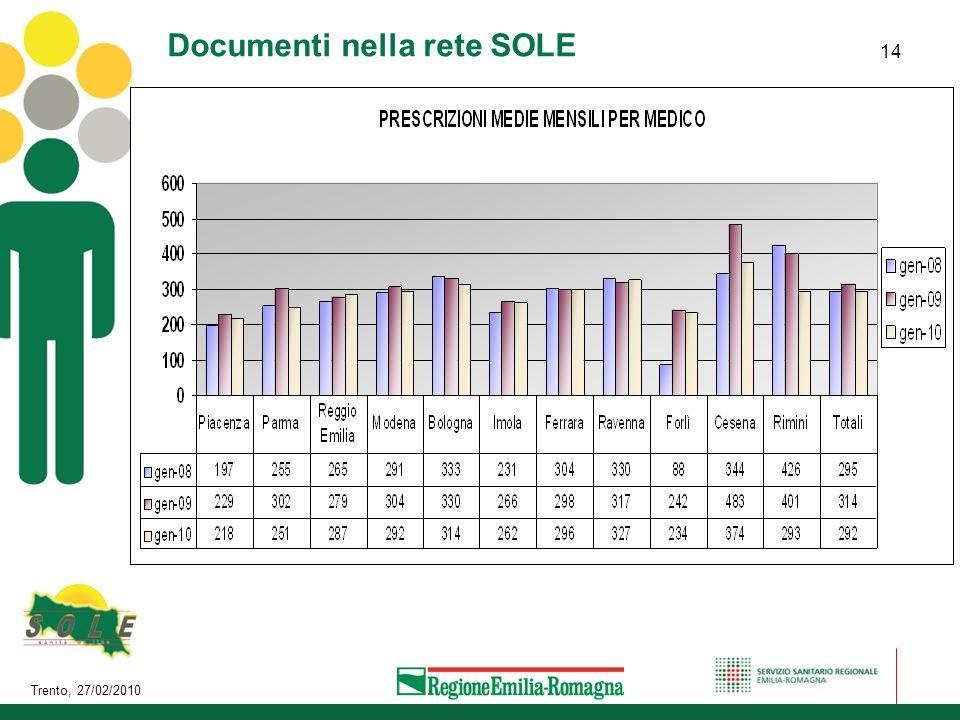 Documenti nella rete SOLE